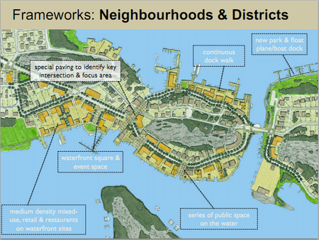 Harbour Plan