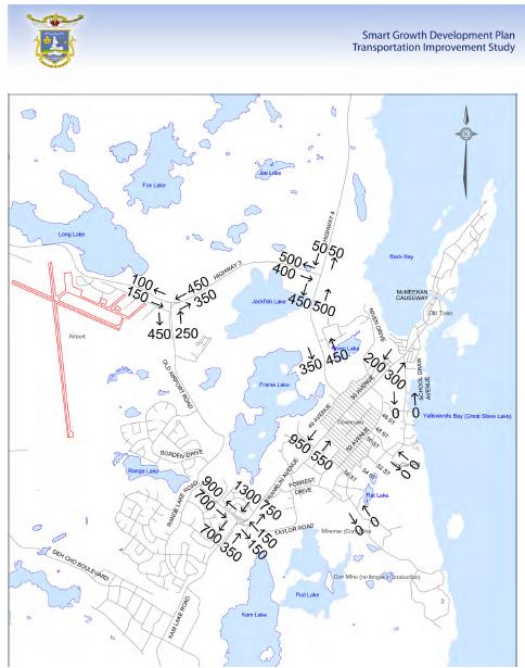 Traffic Study Map